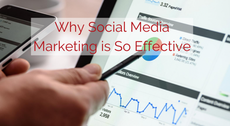 Why Social Media Marketing is so Effective